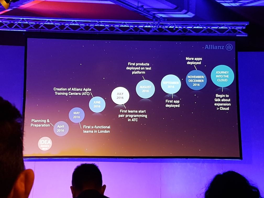 Allianz DevOps Journey