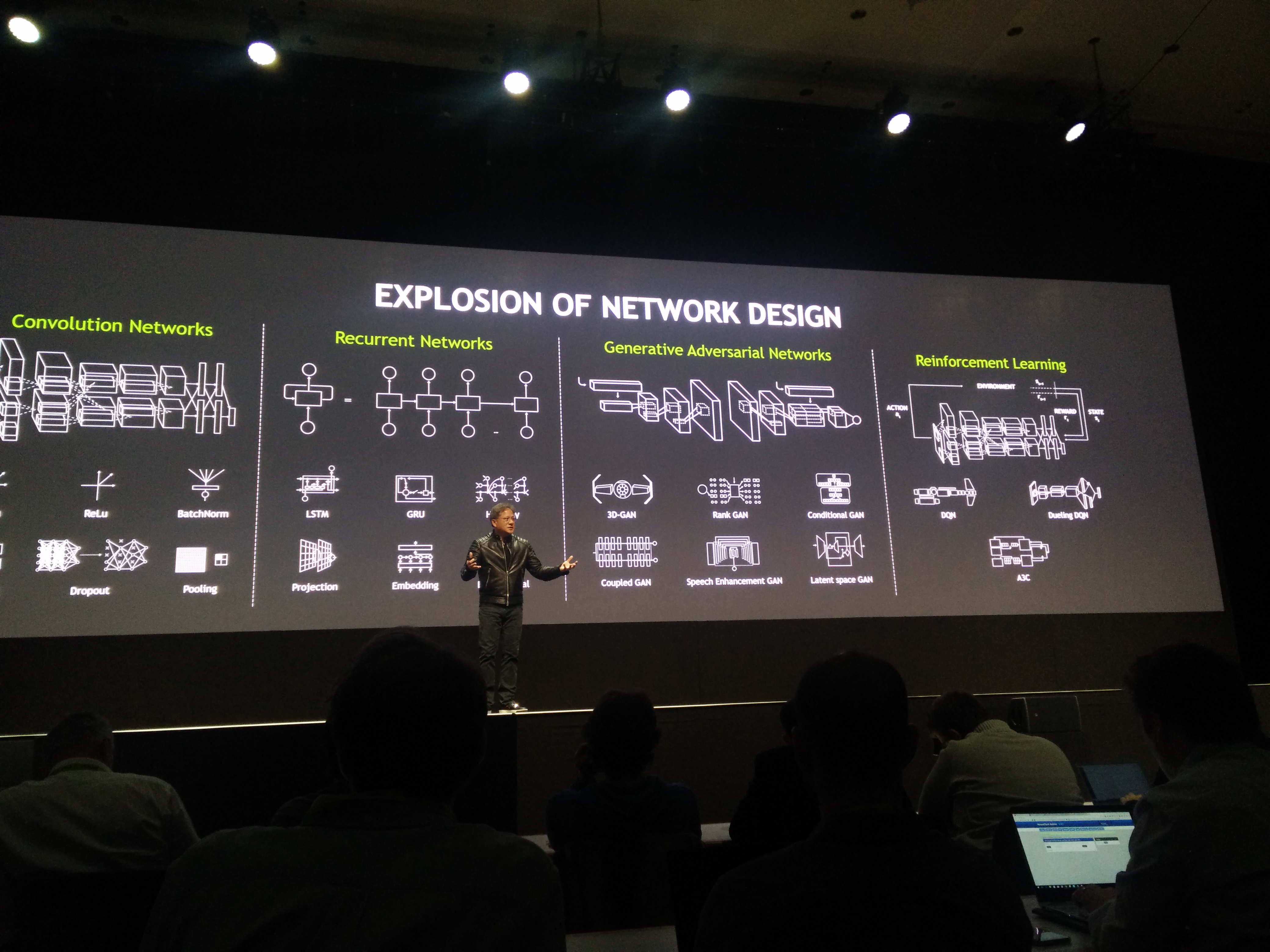 Jensen Huang Announces NVIDIA's New Projects at the GPU