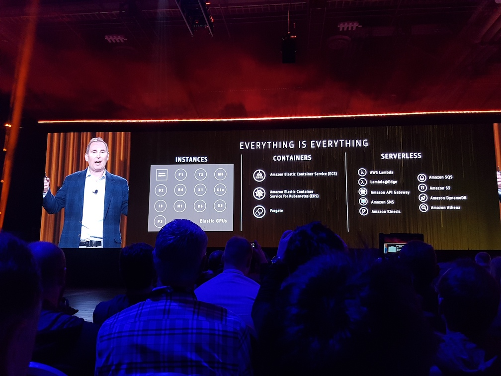 The AWS Compute Offerings