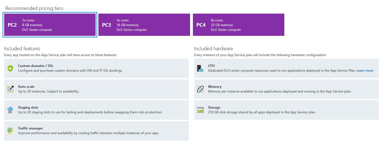 Microsoft Announces Public Preview of Windows Container