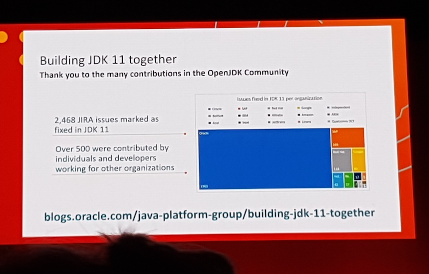 Building Java together