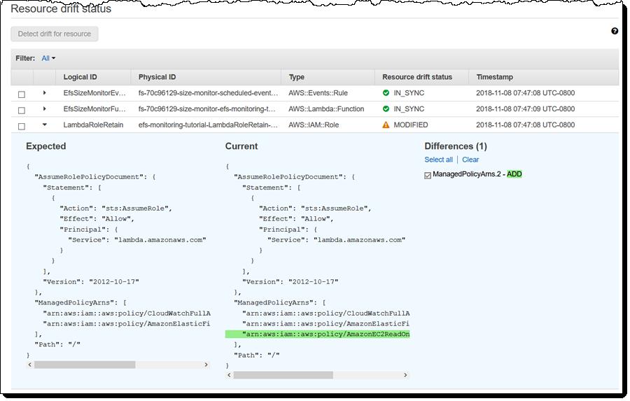 Amazon Introduces CloudFormation Drift Detection