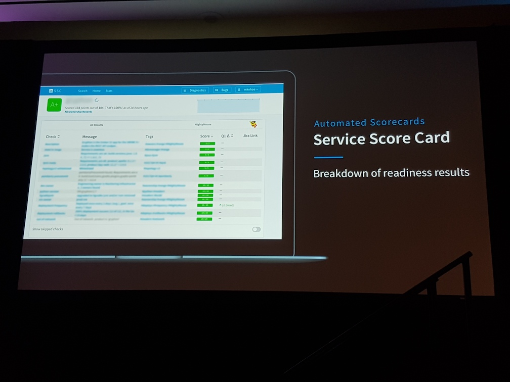 LinkedIn service readiness scorecard