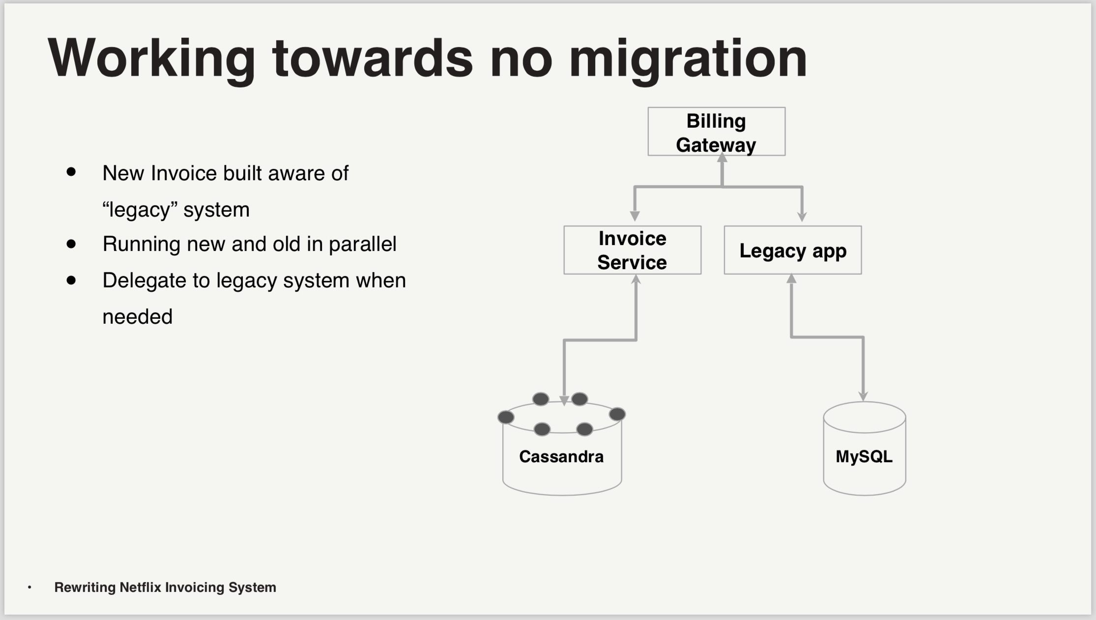 Netflix data migration - use case 3