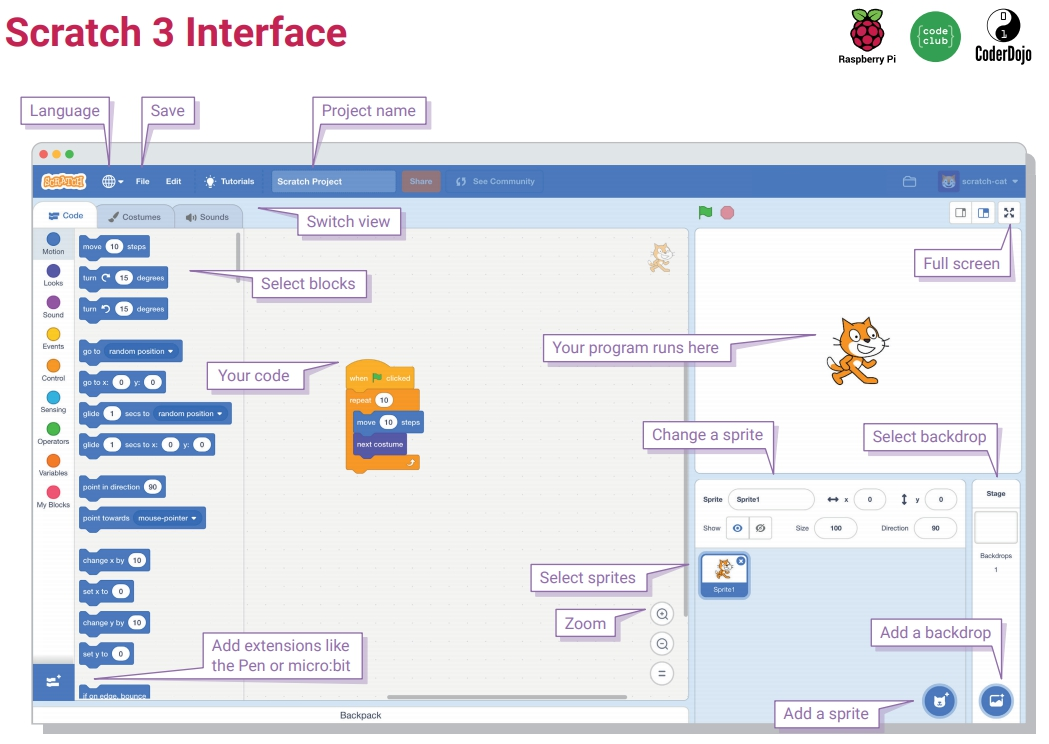Updated interface for Scratch 3