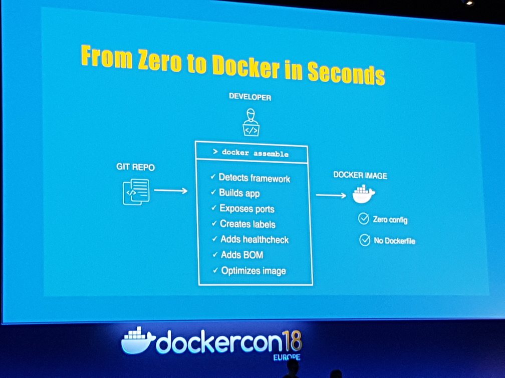 From Zero to Docker