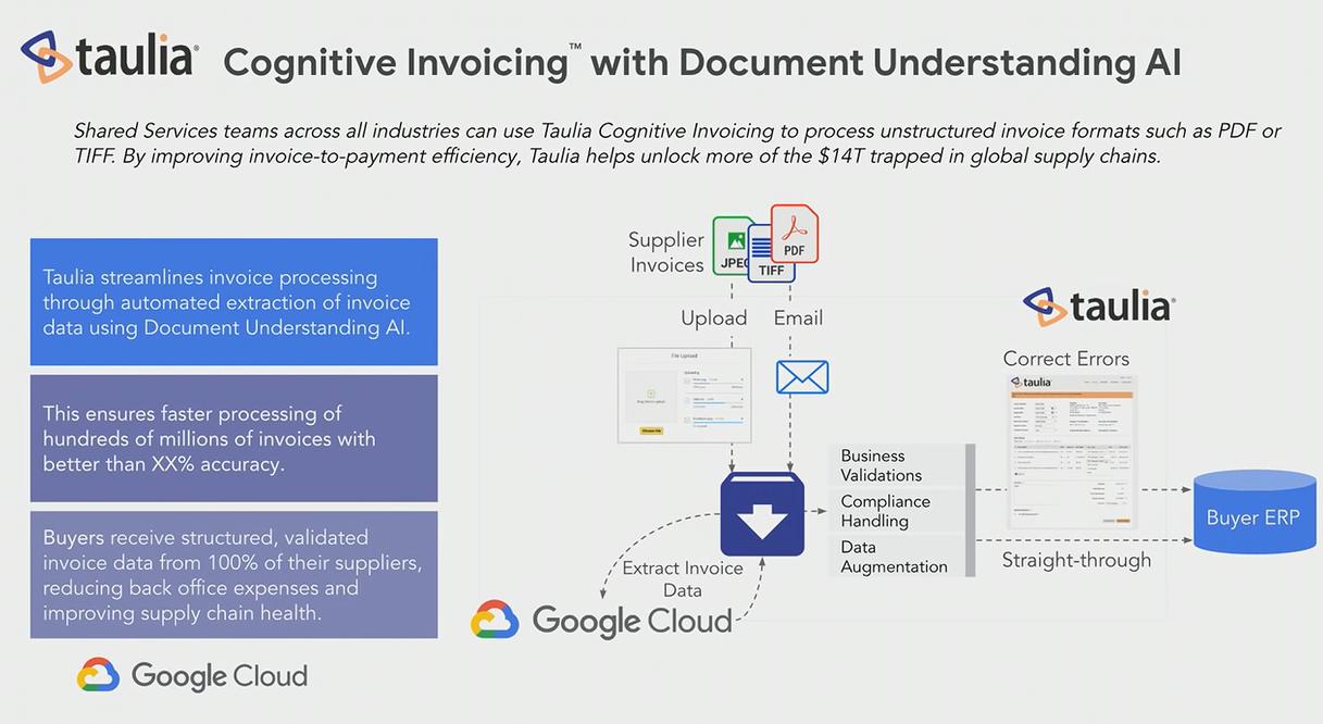 Bringing Intelligence to Enterprise Content Management