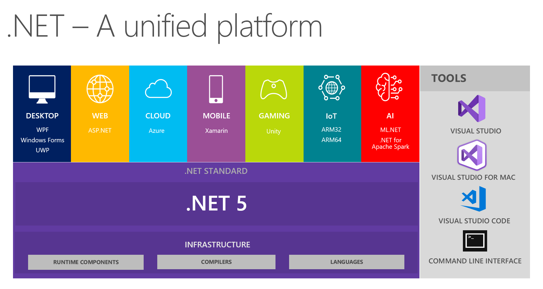 asp.net site Web de rencontres Open source meilleures applications de rencontres en Amérique