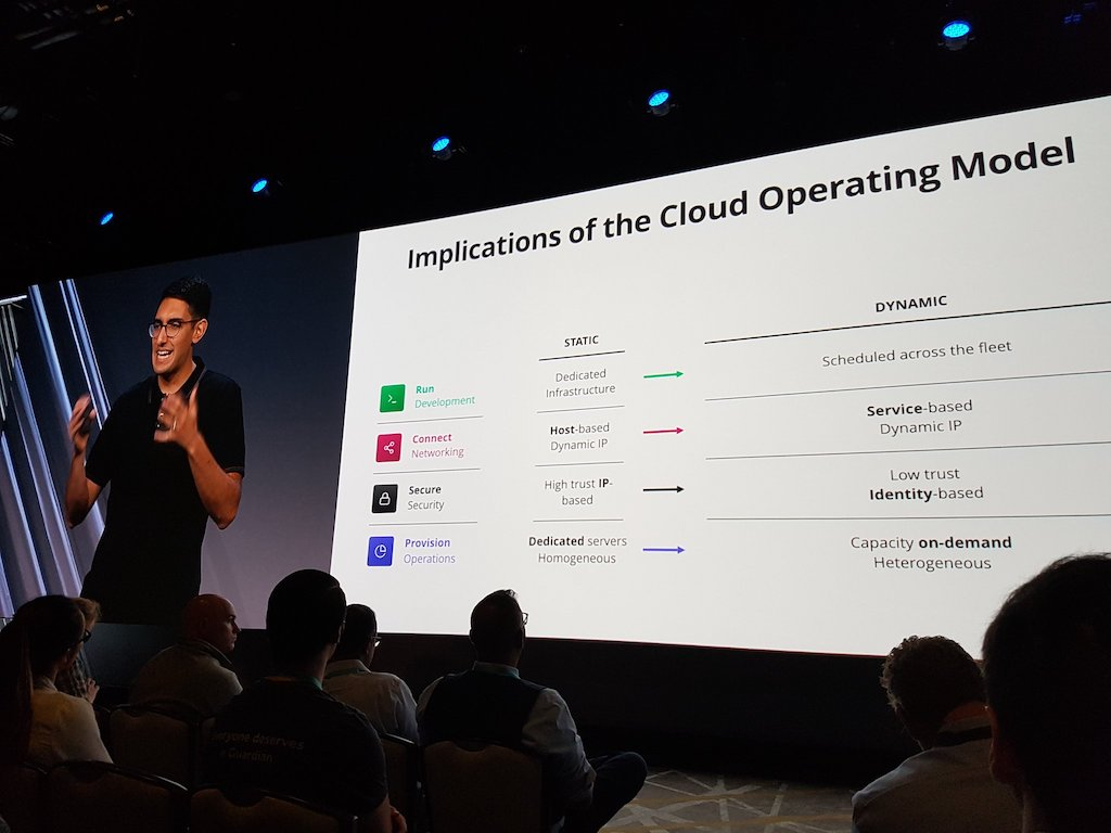HashiCorp Cloud Operating Model.