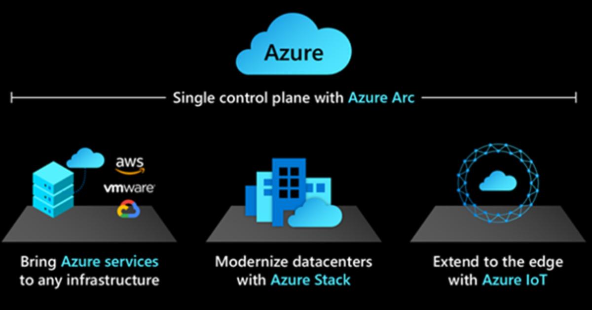 Microsoft Innovates Its Azure Multi-Cloud, Multi-Edge Hybrid Capabilities