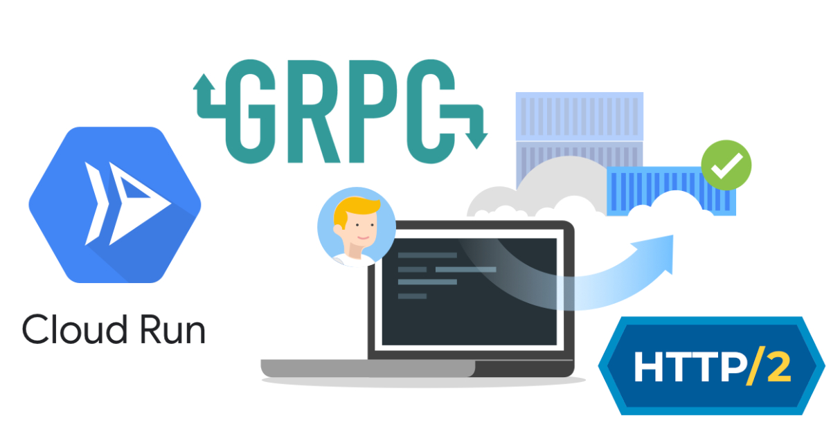 Google Updates Its CloudRun Service Support for WebSockets, HTTP/2, gRPC Bidirectional