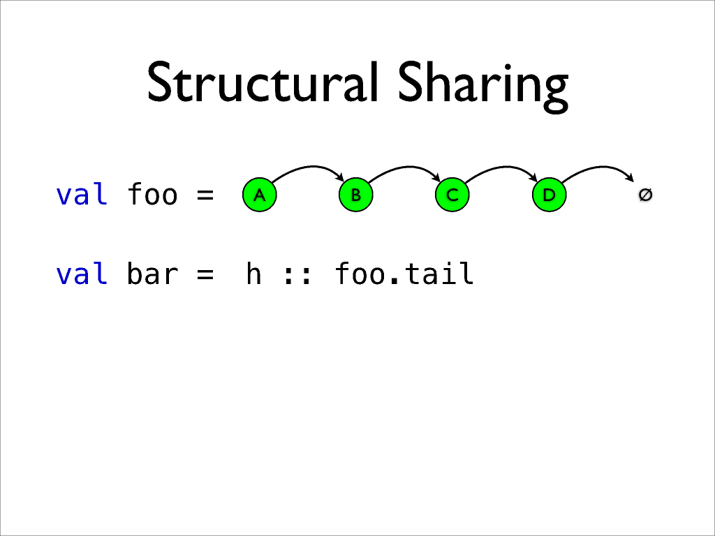 Extreme Cleverness: Functional Data Structures in Scala