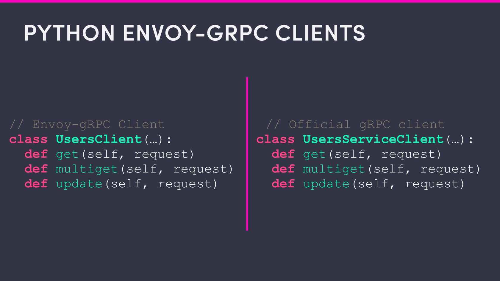 Grpc Python Github