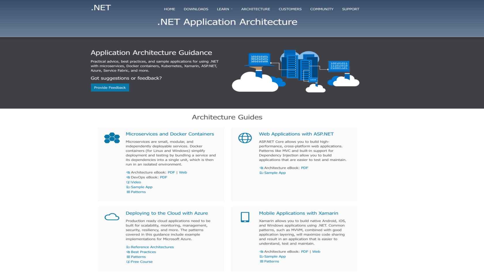 The Modern ASP.NET Tech Stack!