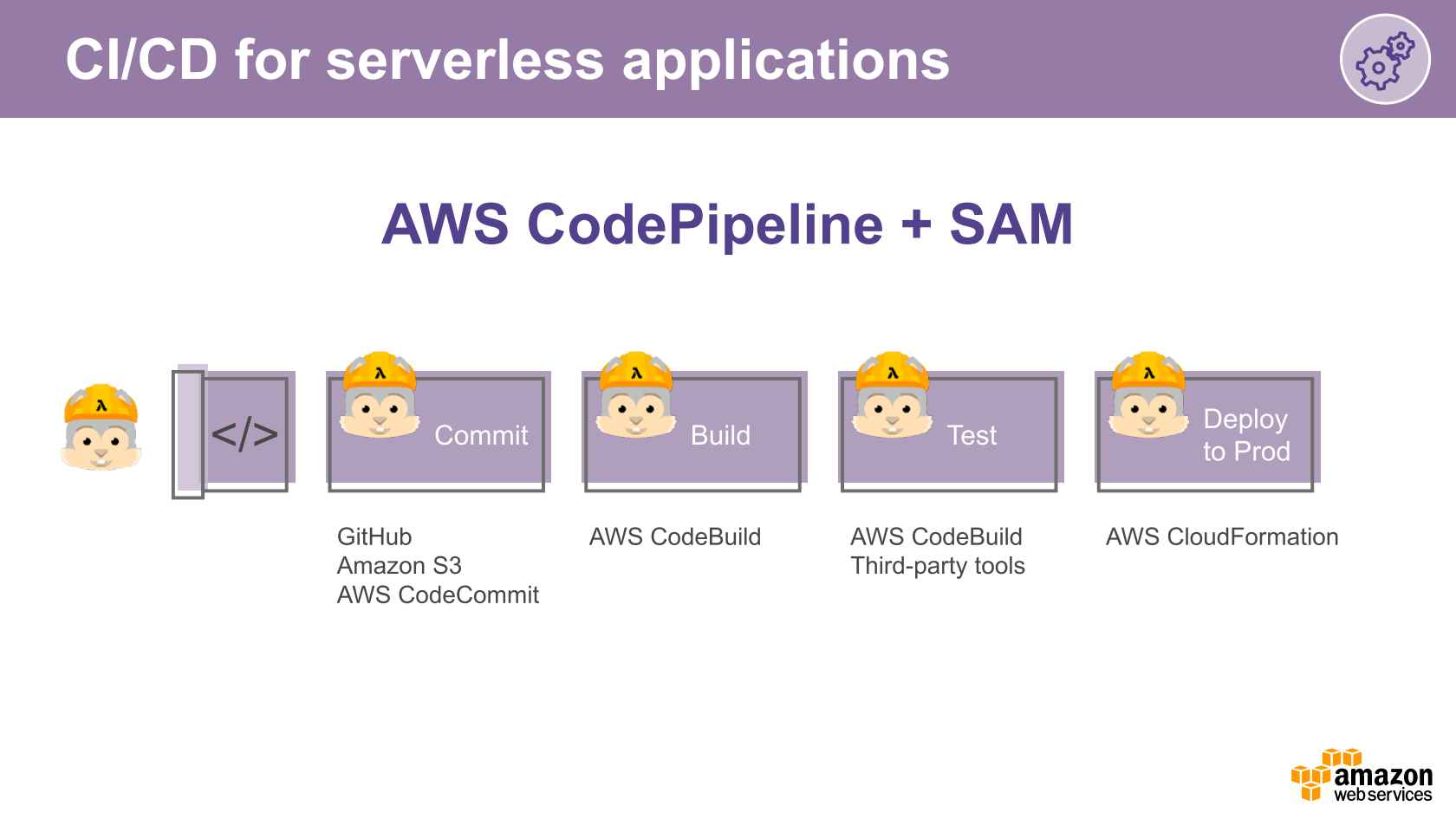 Serverless Design Patterns with AWS Lambda: Big Data with Little Effort