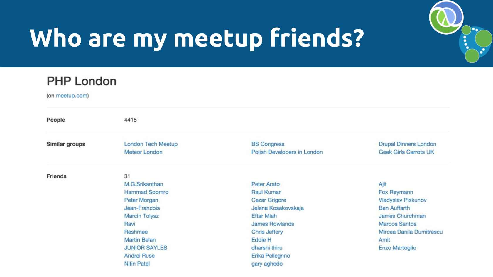 Using Clojure and Neo4j to Build a Meetup Recommendation Engine