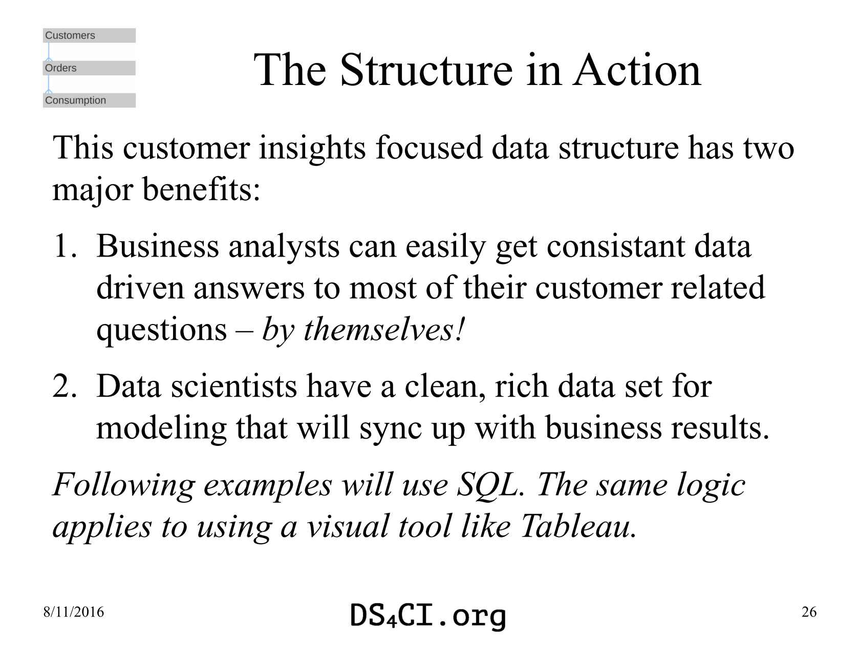 Structuring Data for Self-Serve Customer Insights