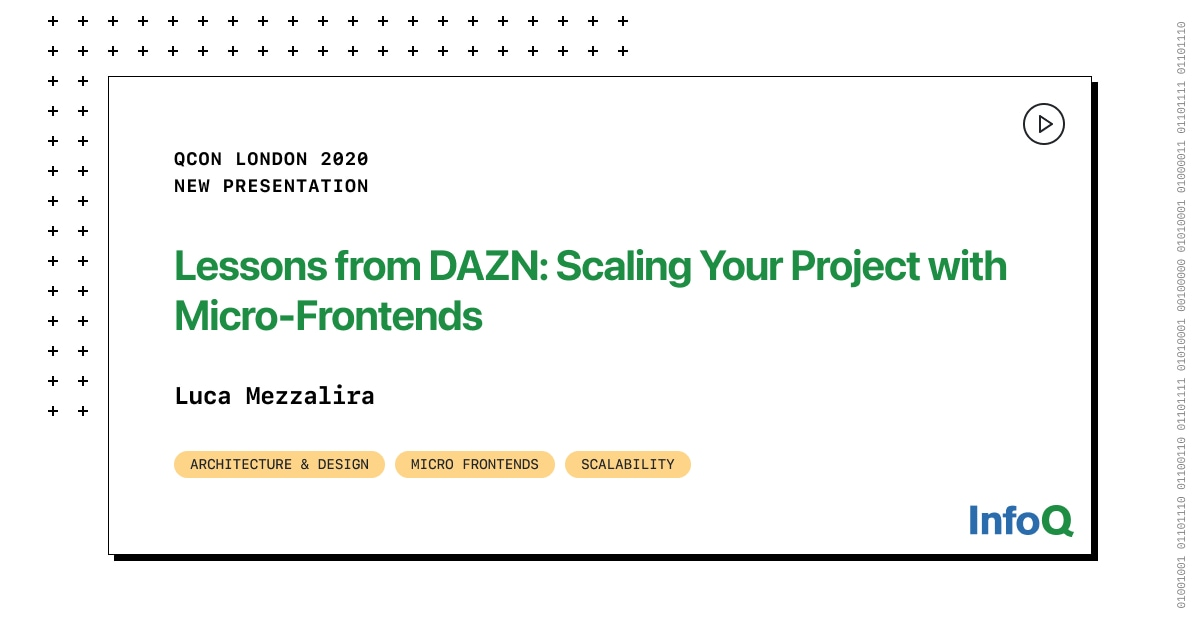 Presentation: Lessons from DAZN: Scaling Your Project with Micro-frontends