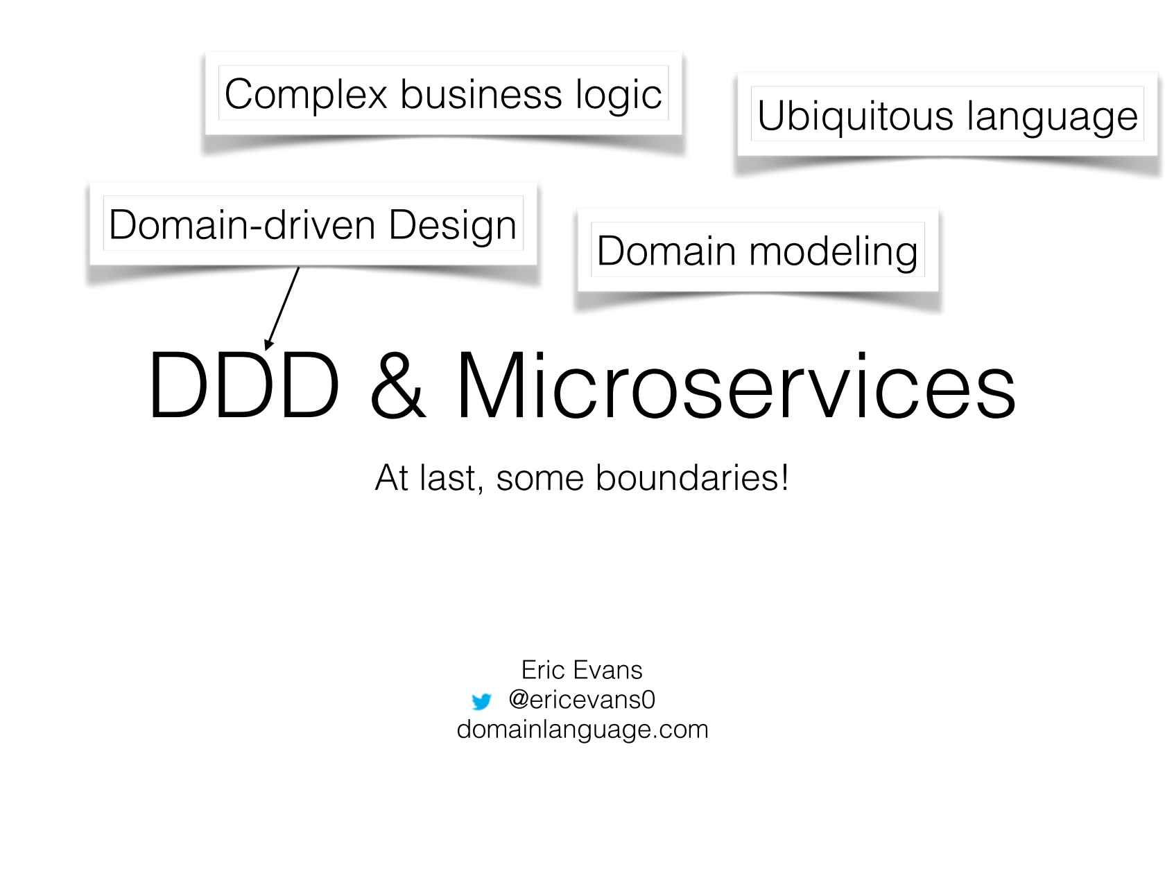 Ddd And Microservices At Last Some Boundaries
