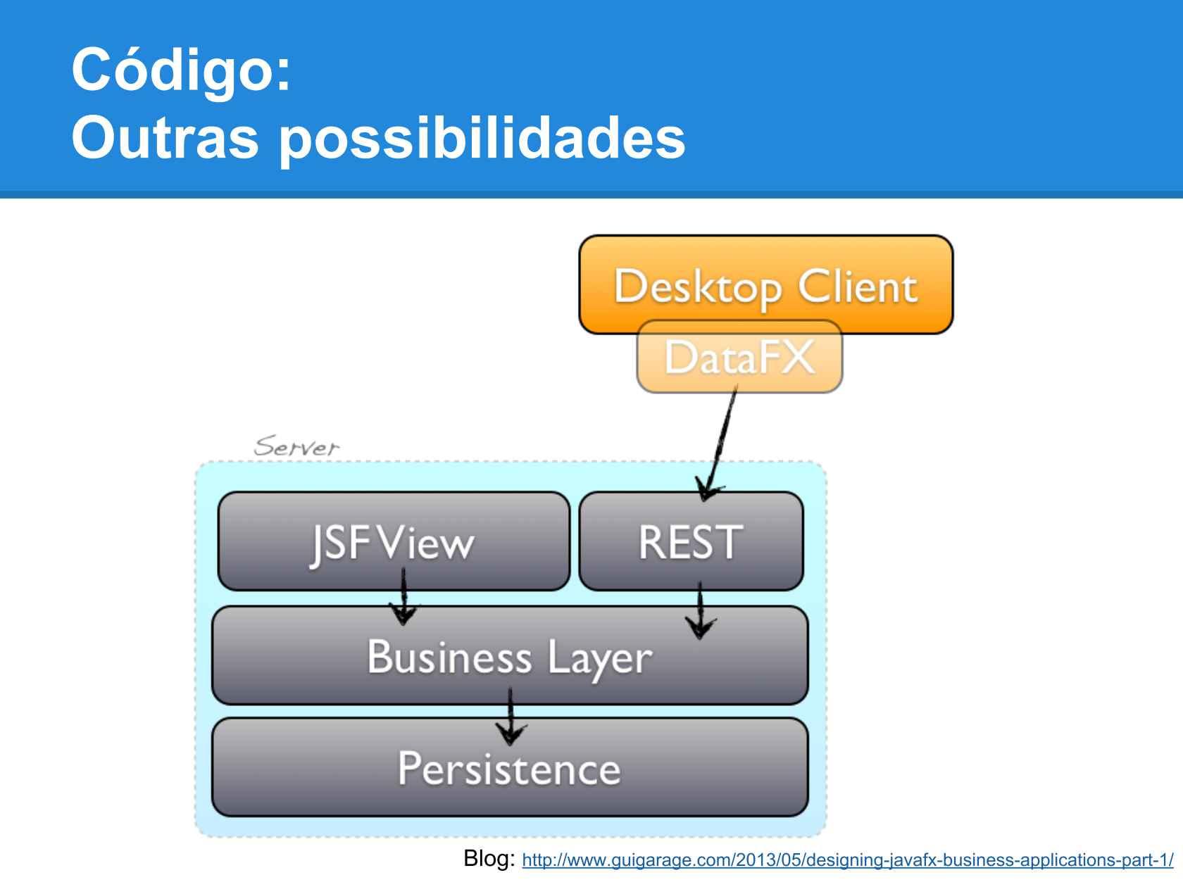 Desenvolvimento rpido de aplicaes java ee com javafx no cliente sponsored content arquitetura e design ccuart Choice Image