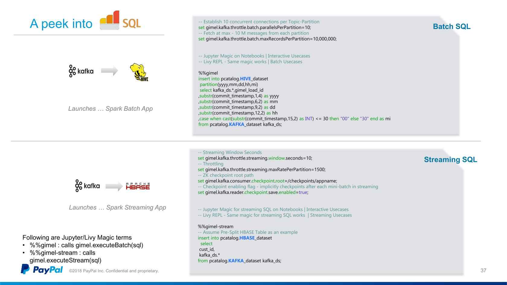 Gimel: PayPal's Analytics Data Platform