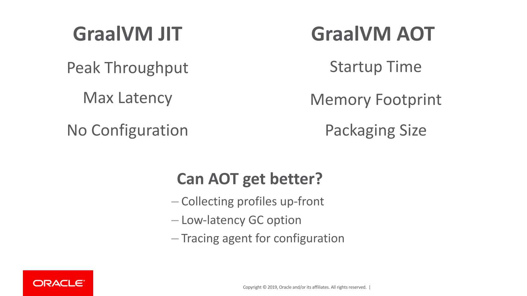 Maximizing Performance with GraalVM