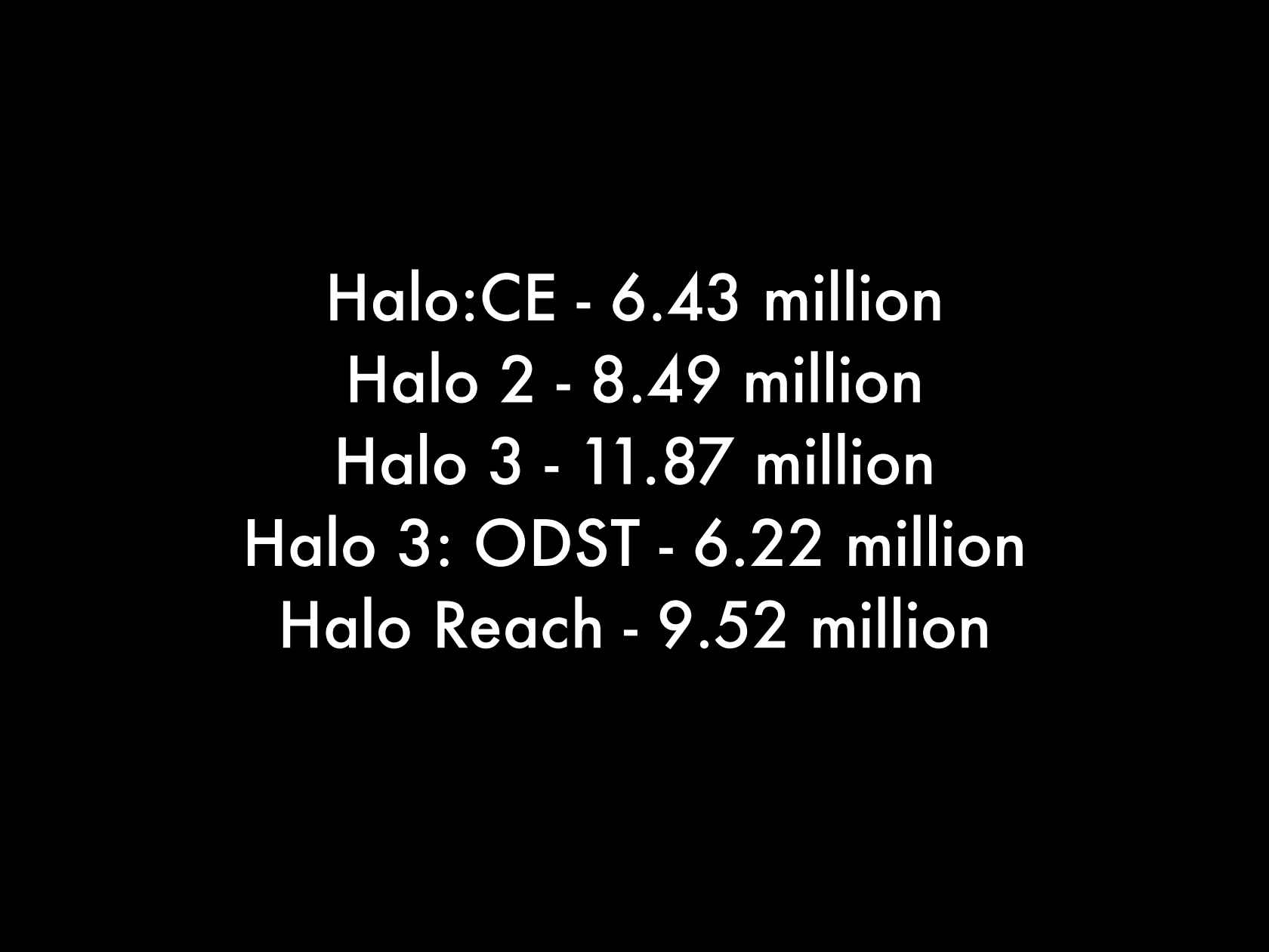 Building the Halo 4 Services with Orleans