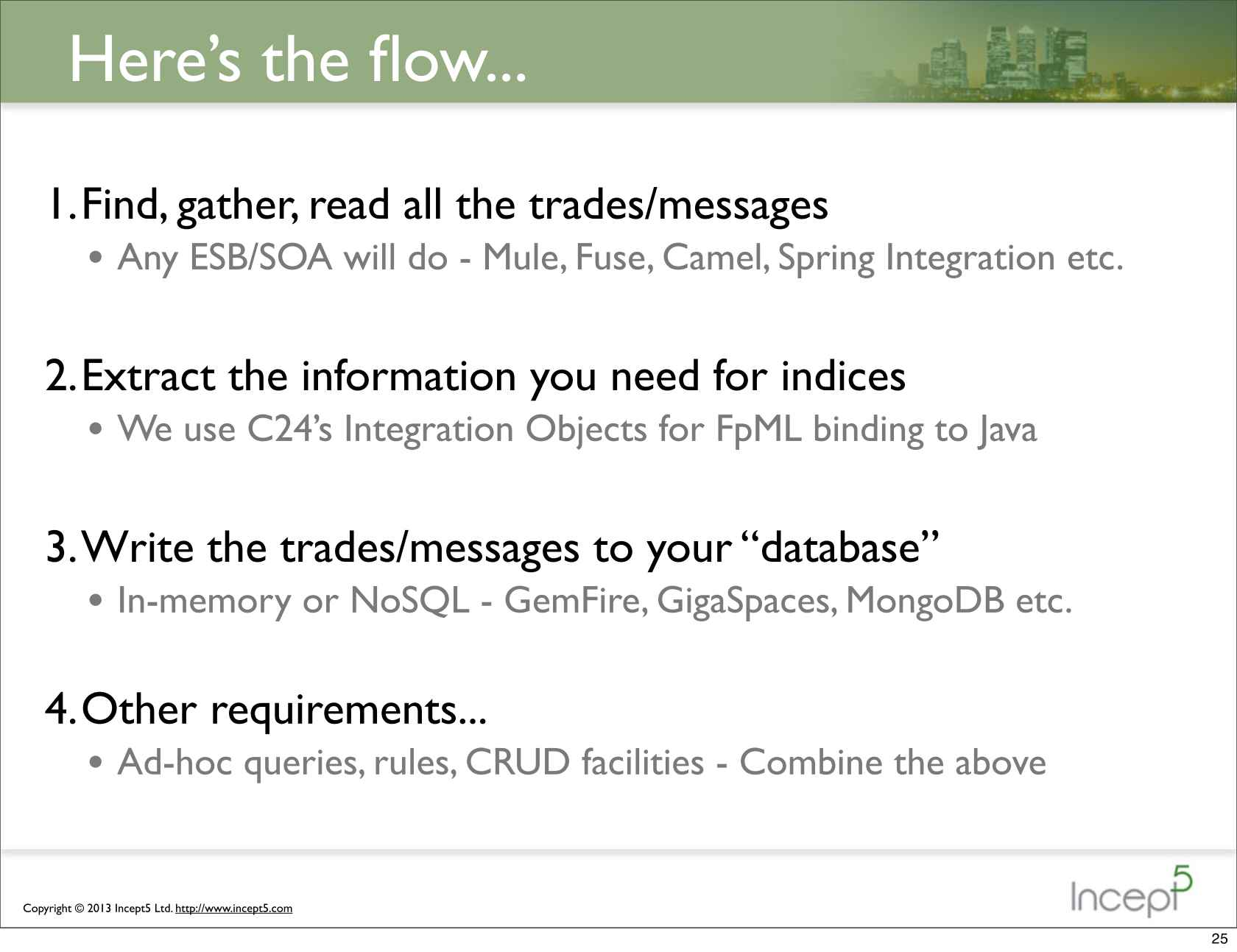 In-Memory Message & Trade Repositories