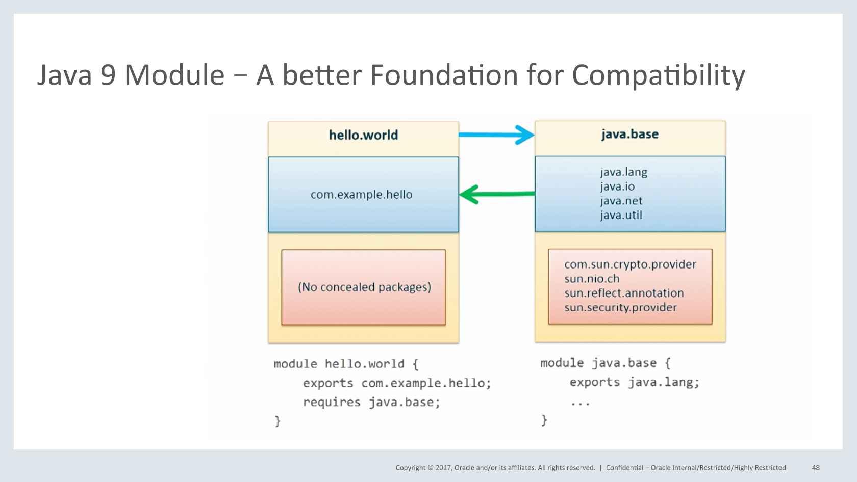 java 9 modules example