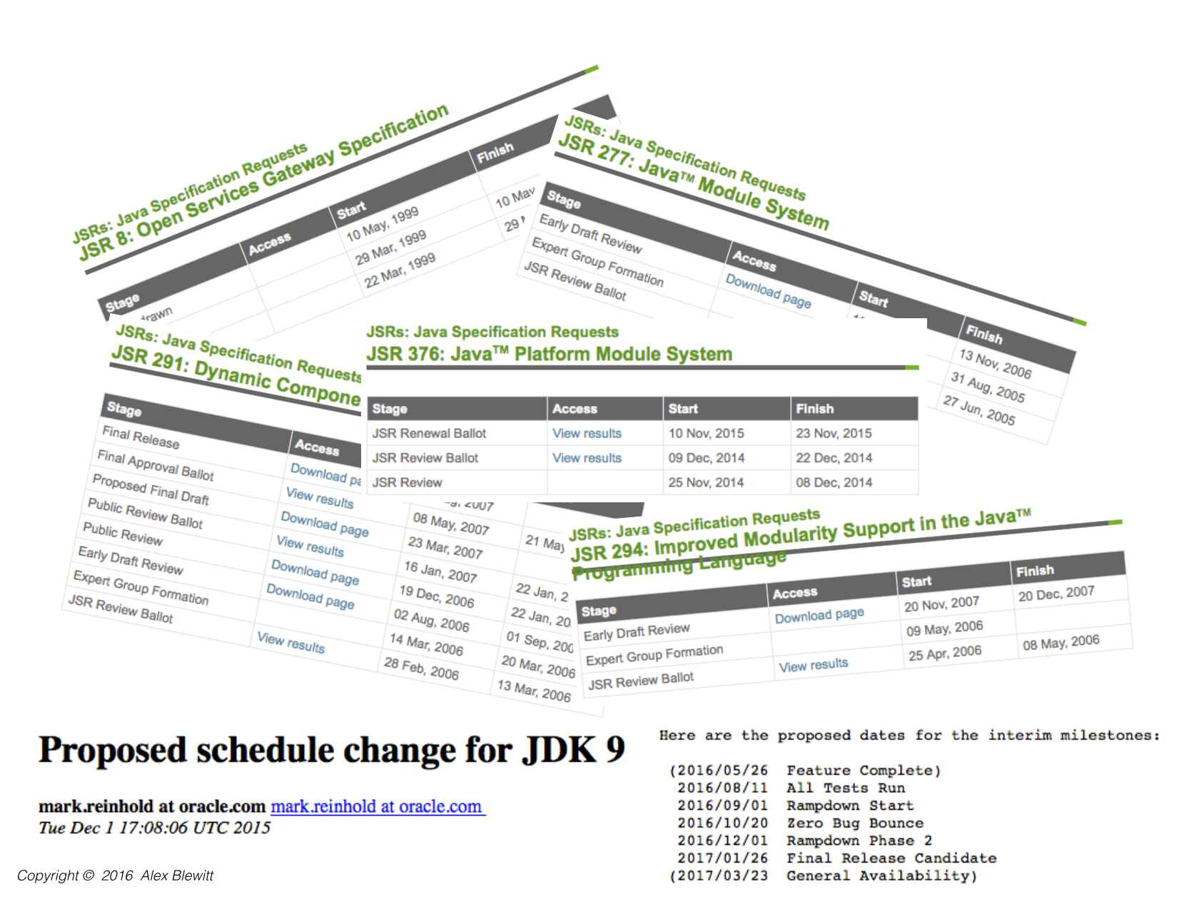 Modular Java Applications with OSGi