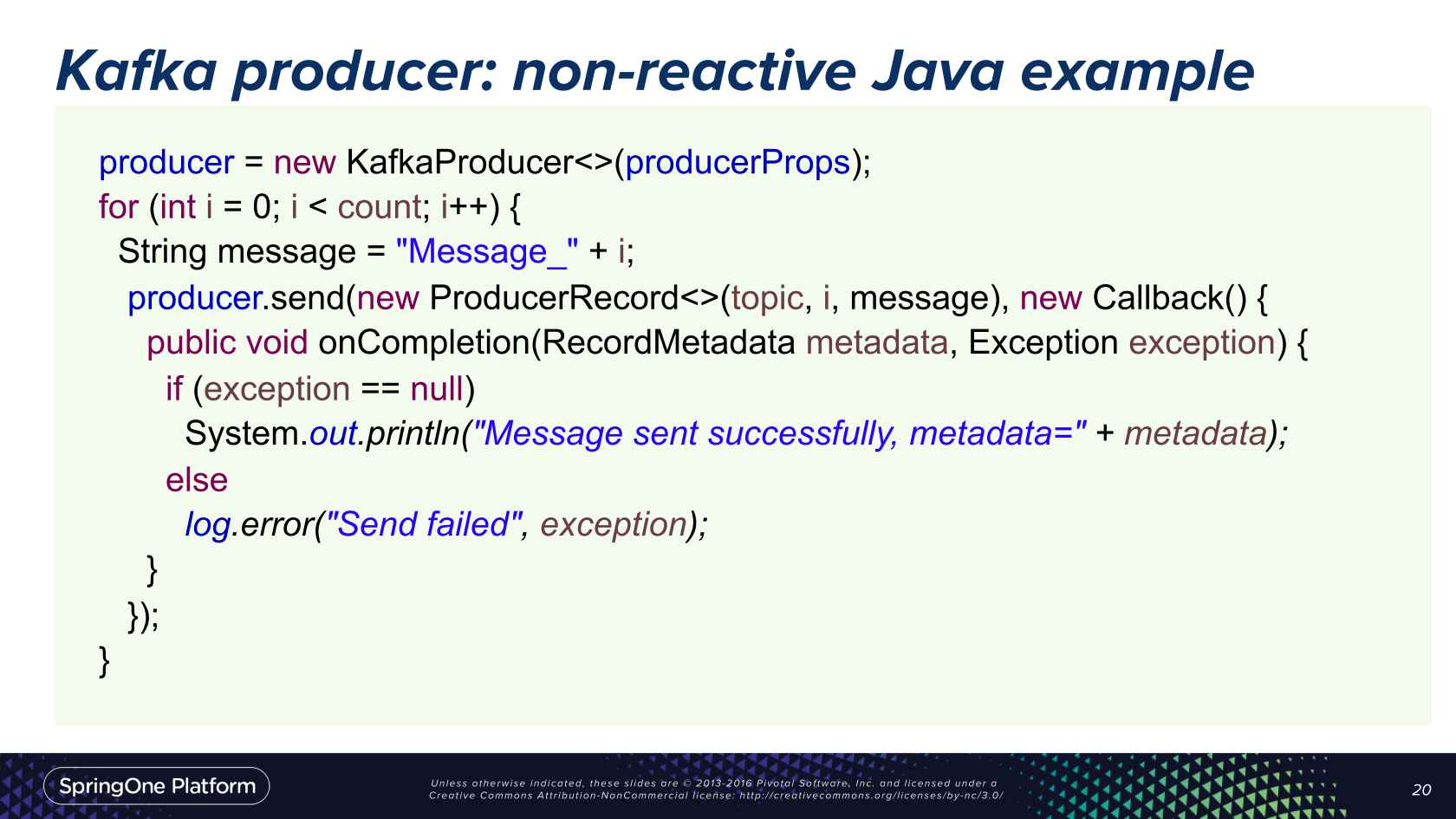Kafka Producer Example Image Collections Example Cover Letter For
