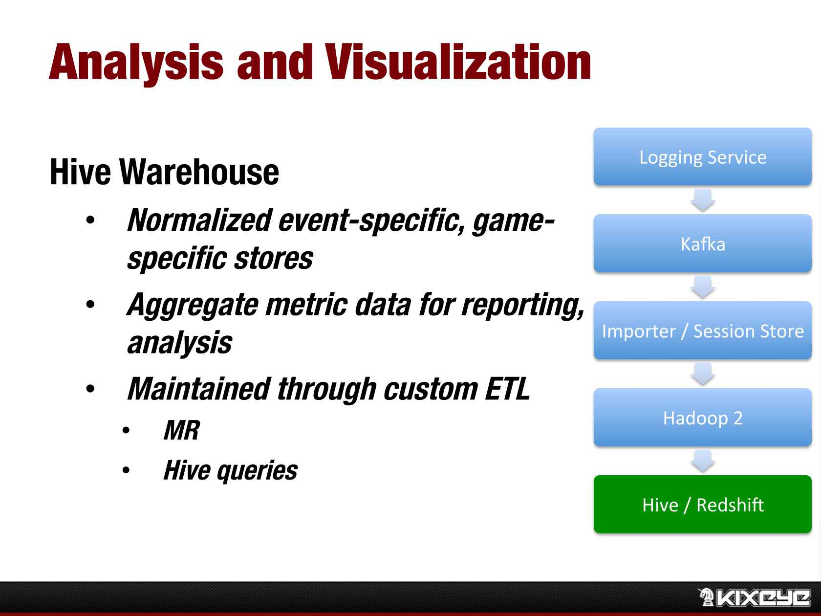 The Game of Big Data: Scalable, Reliable Analytics Infrastructure at