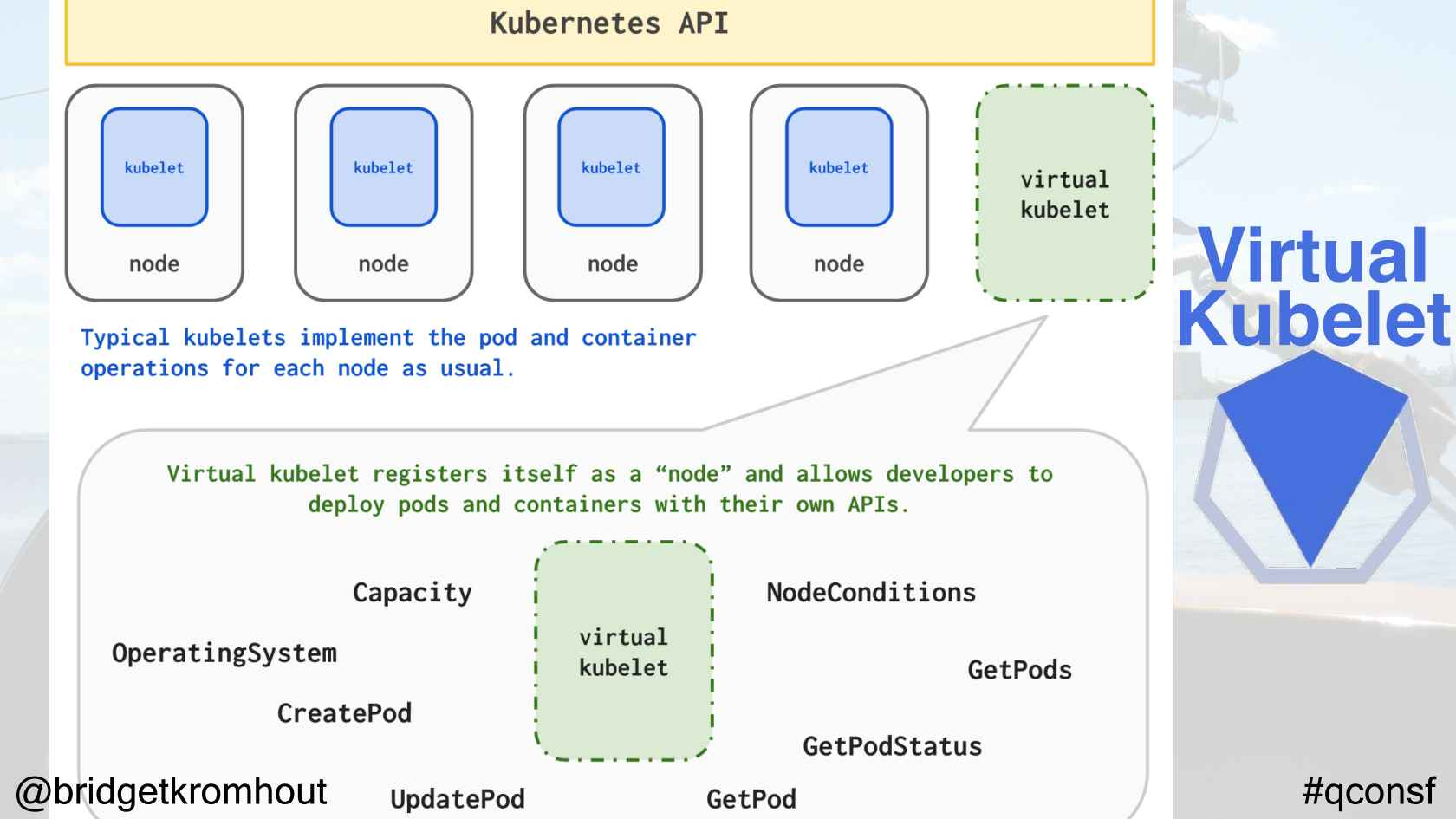 Day Two Kubernetes: Tools for Operability