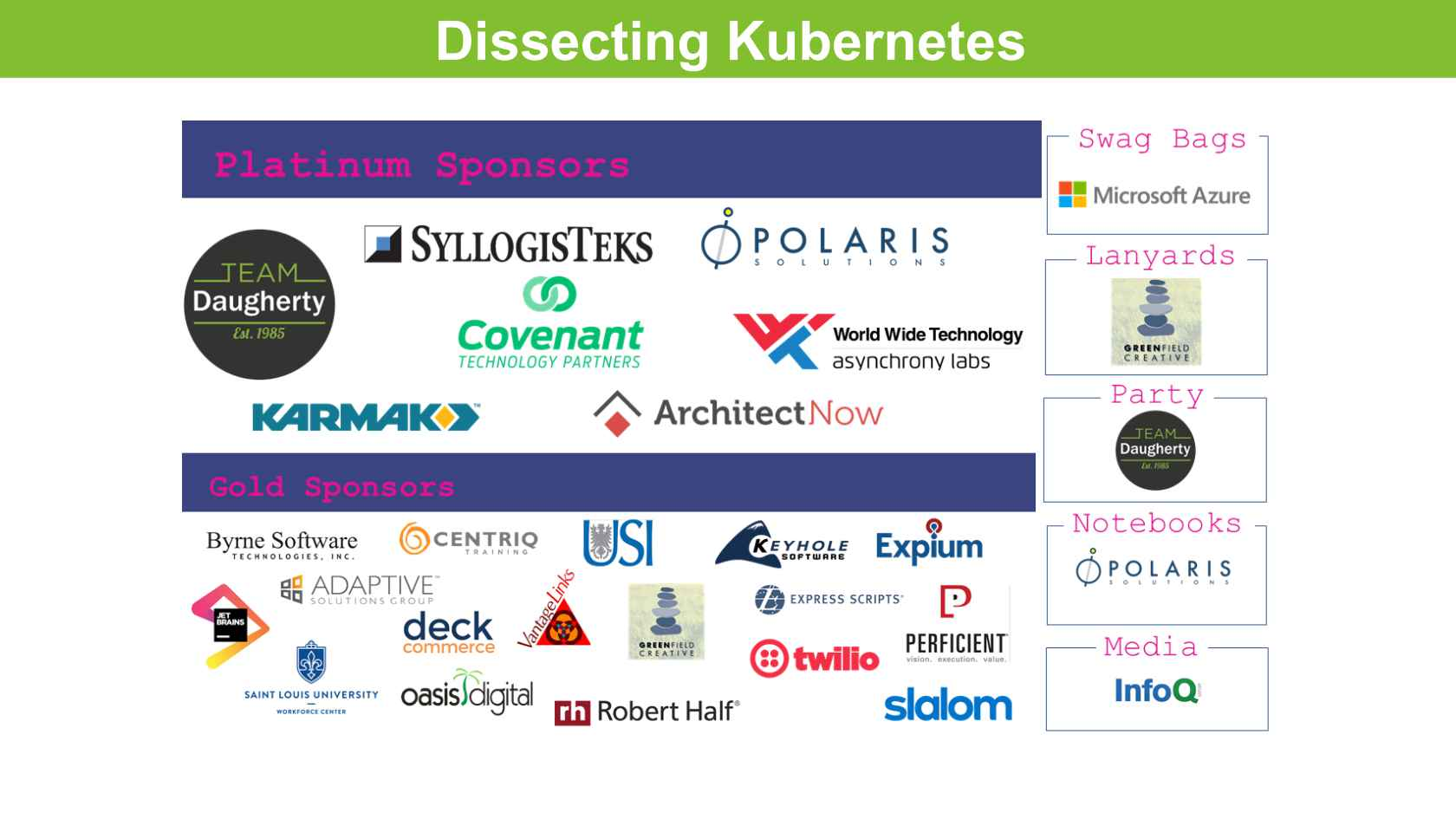 Dissecting Kubernetes (K8s) - An Intro to Main Components