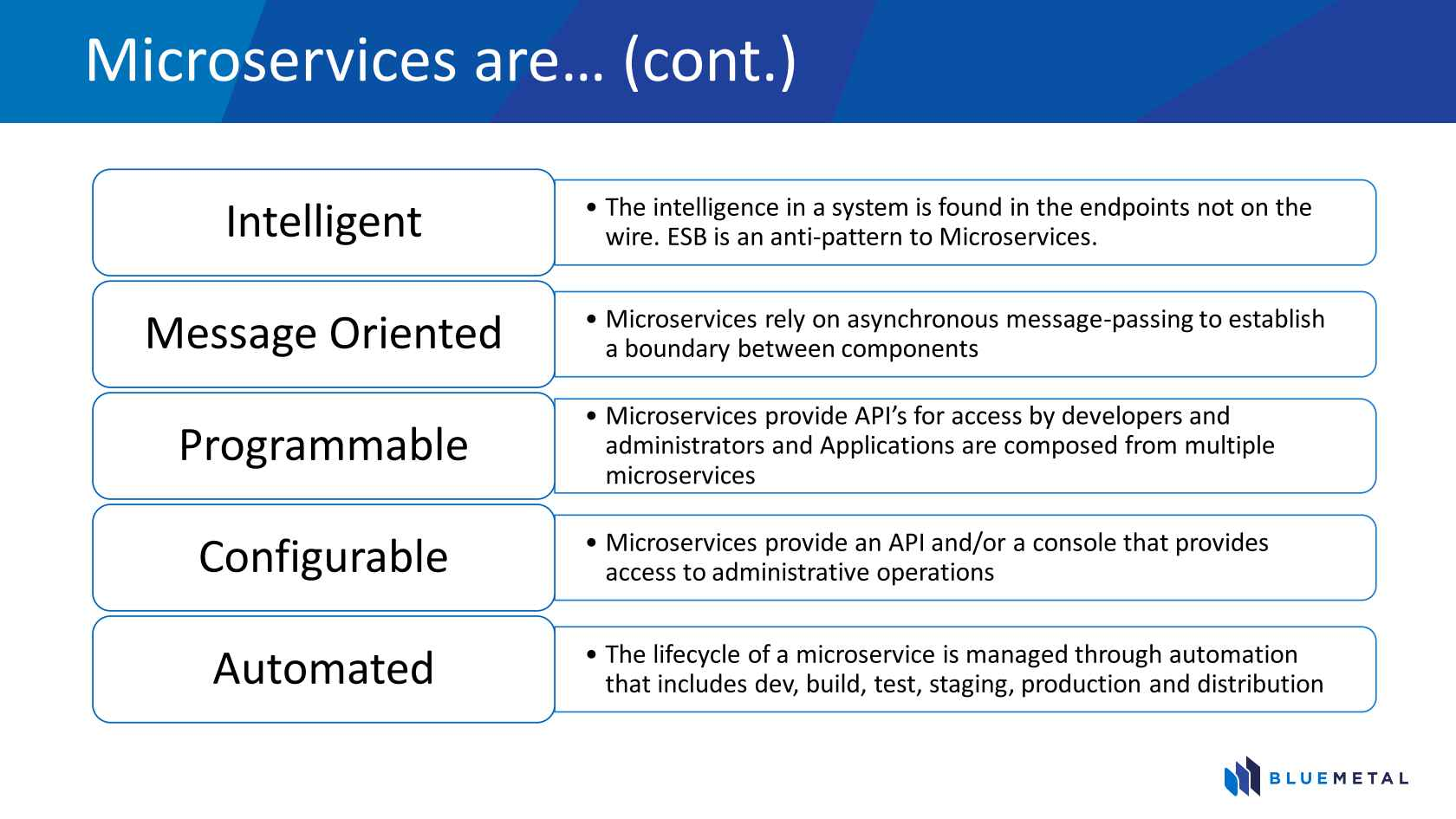 Modern Apps & Microservices