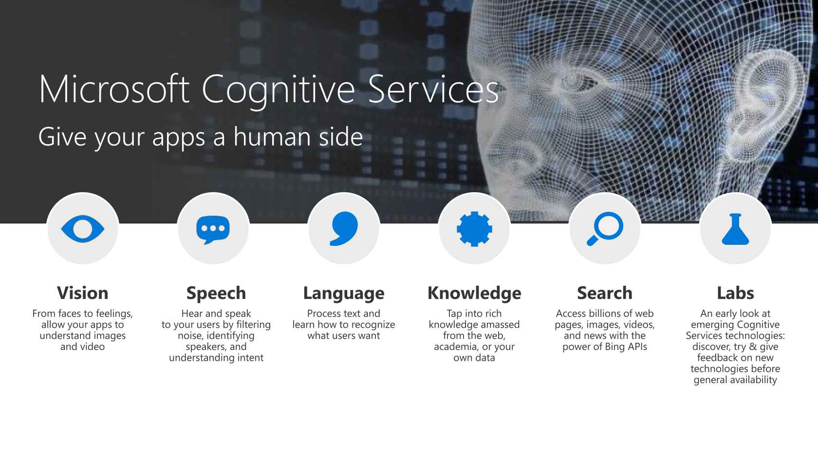 Adding AI Smarts with Cognitive Services