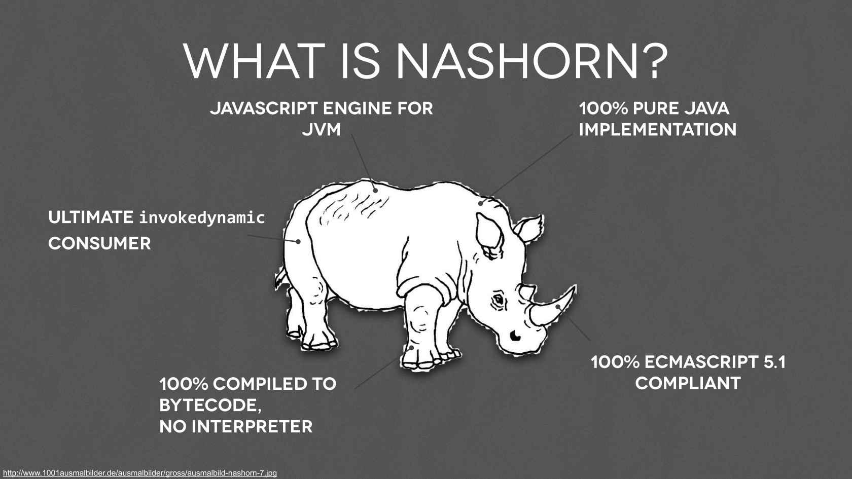Nashorn - Native JavaScript Support in Java 8