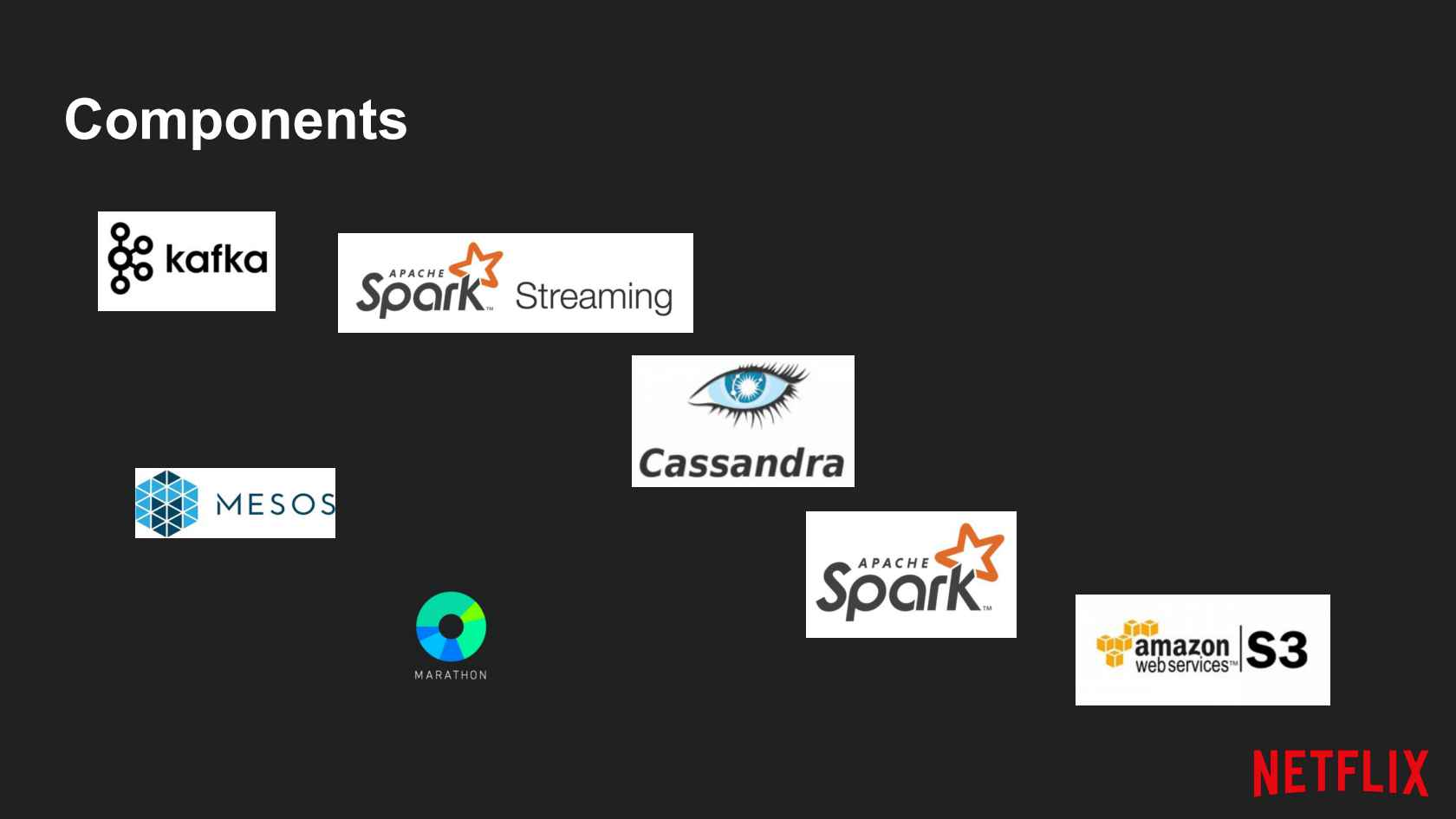 Real-Time Recommendations Using Spark Streaming