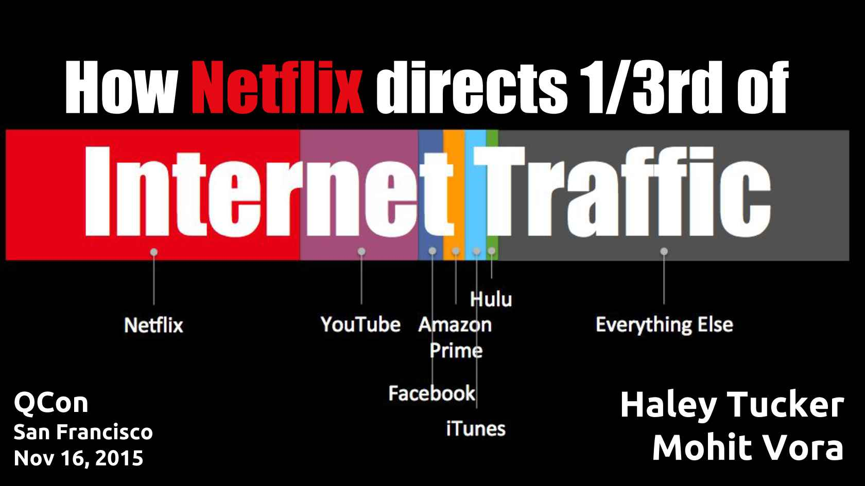 how netflix directs 13rd of internet traffic