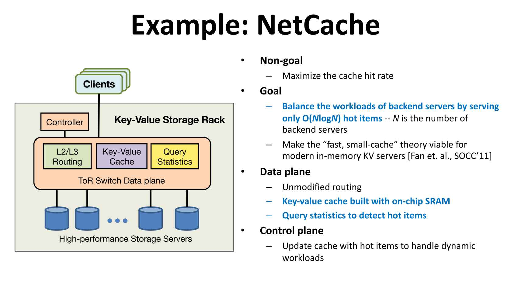 Programming the Network Data Plane