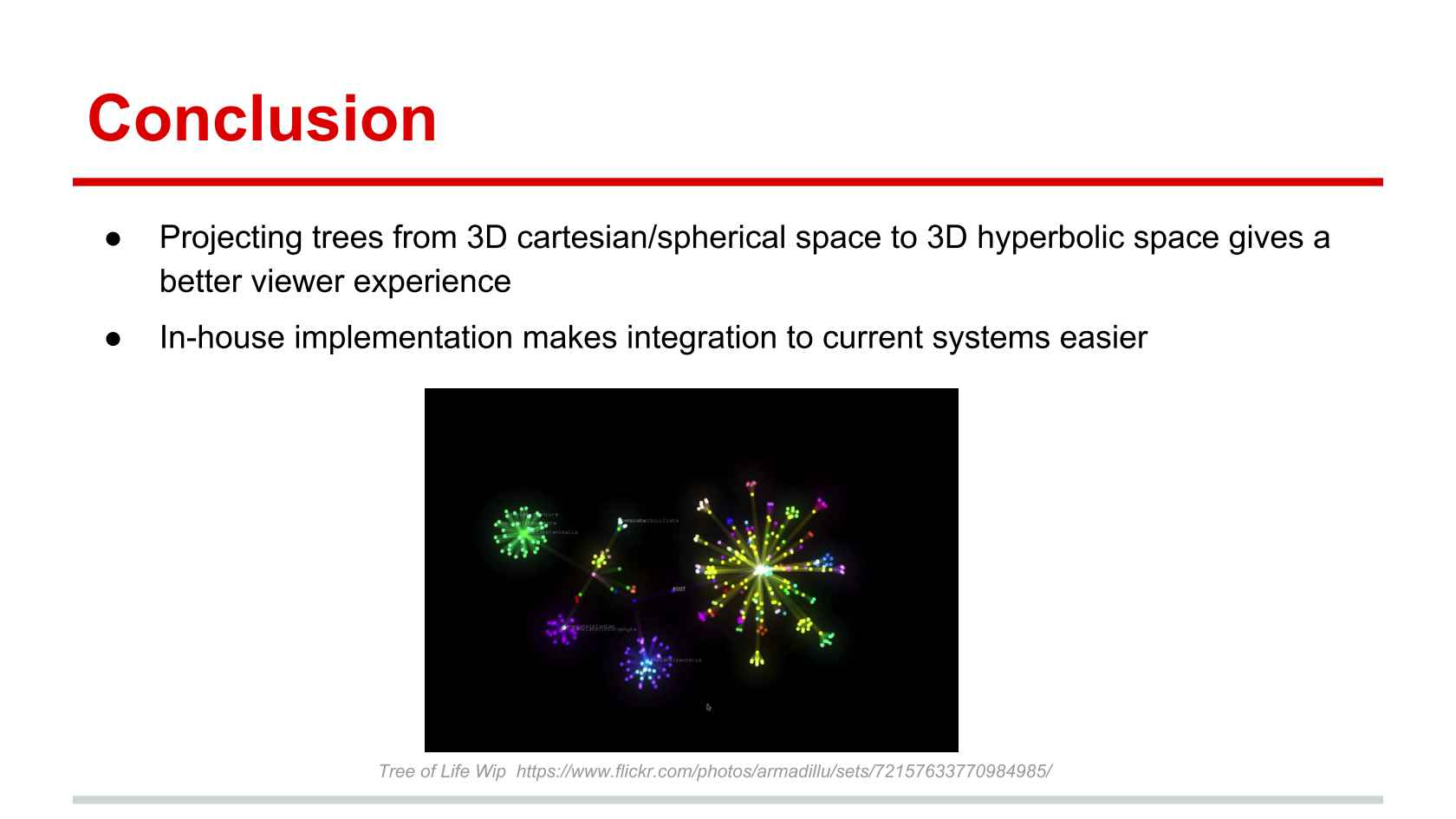 Pyh3: Scalable and High Performance Graph Visualization in 3D
