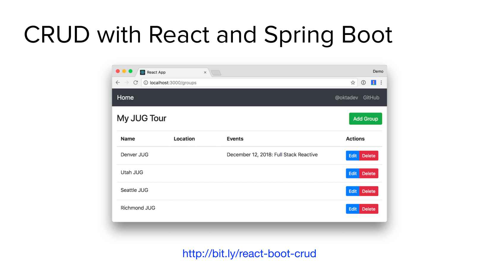 Spring Dynamic Scheduler Example