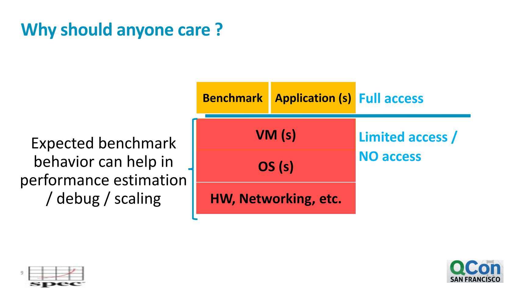 Java hashmap benchmark