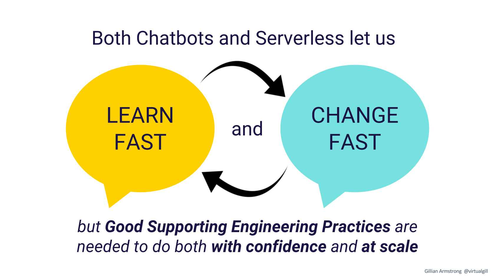 Serverless and Chatbots: A Match Made in the Cloud