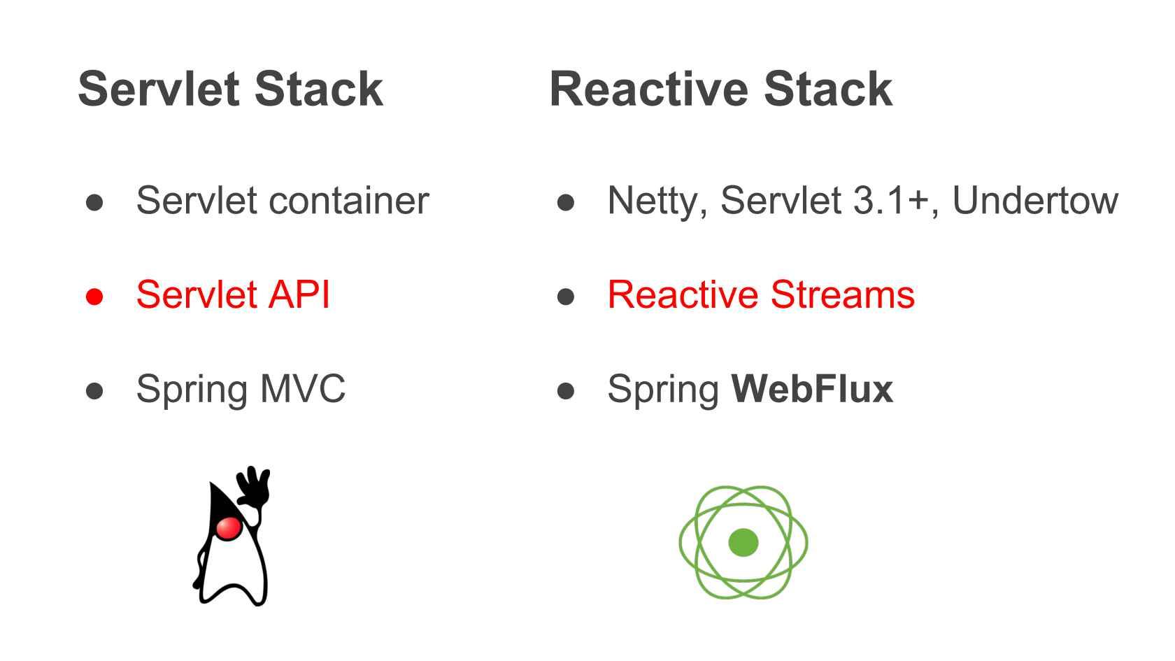 Servlet vs Reactive Stacks in Five Use Cases