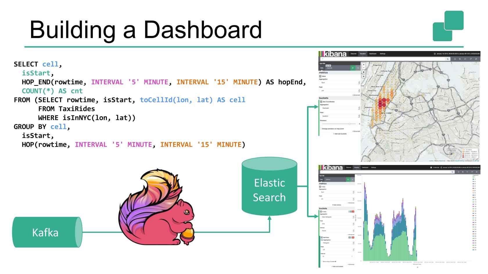 Streaming SQL to Unify Batch & Stream Processing w/ Apache