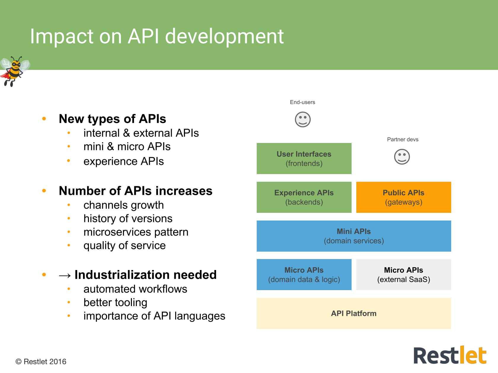 The state of api languages sponsored content malvernweather Image collections