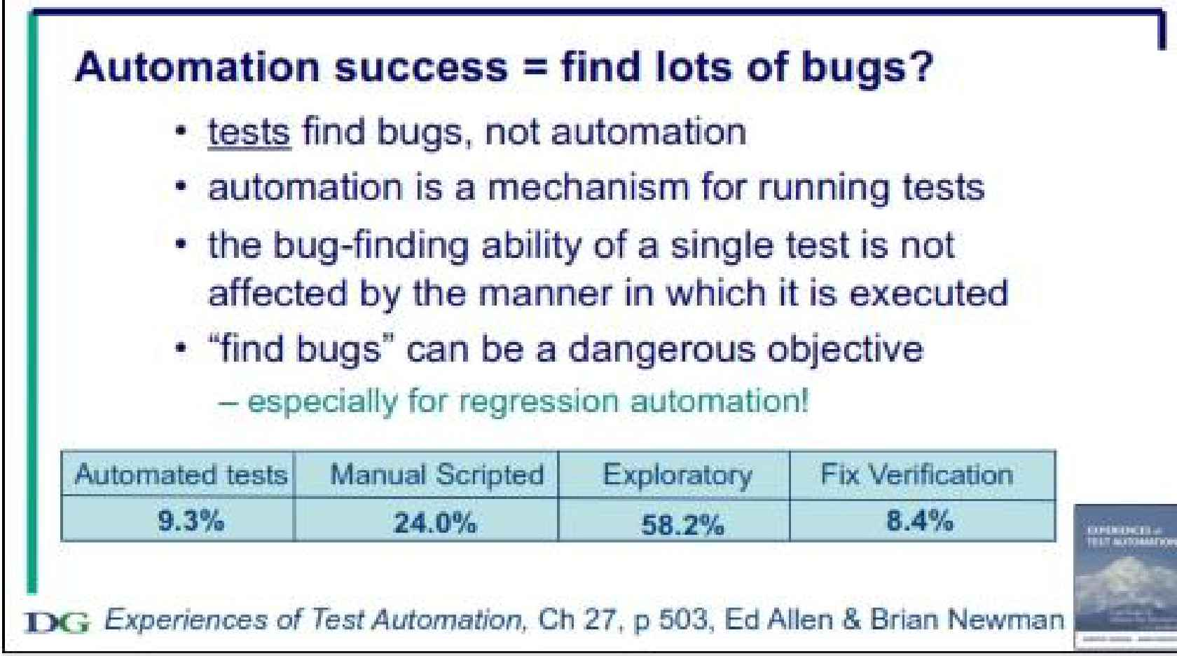 Blunders in Test Automation