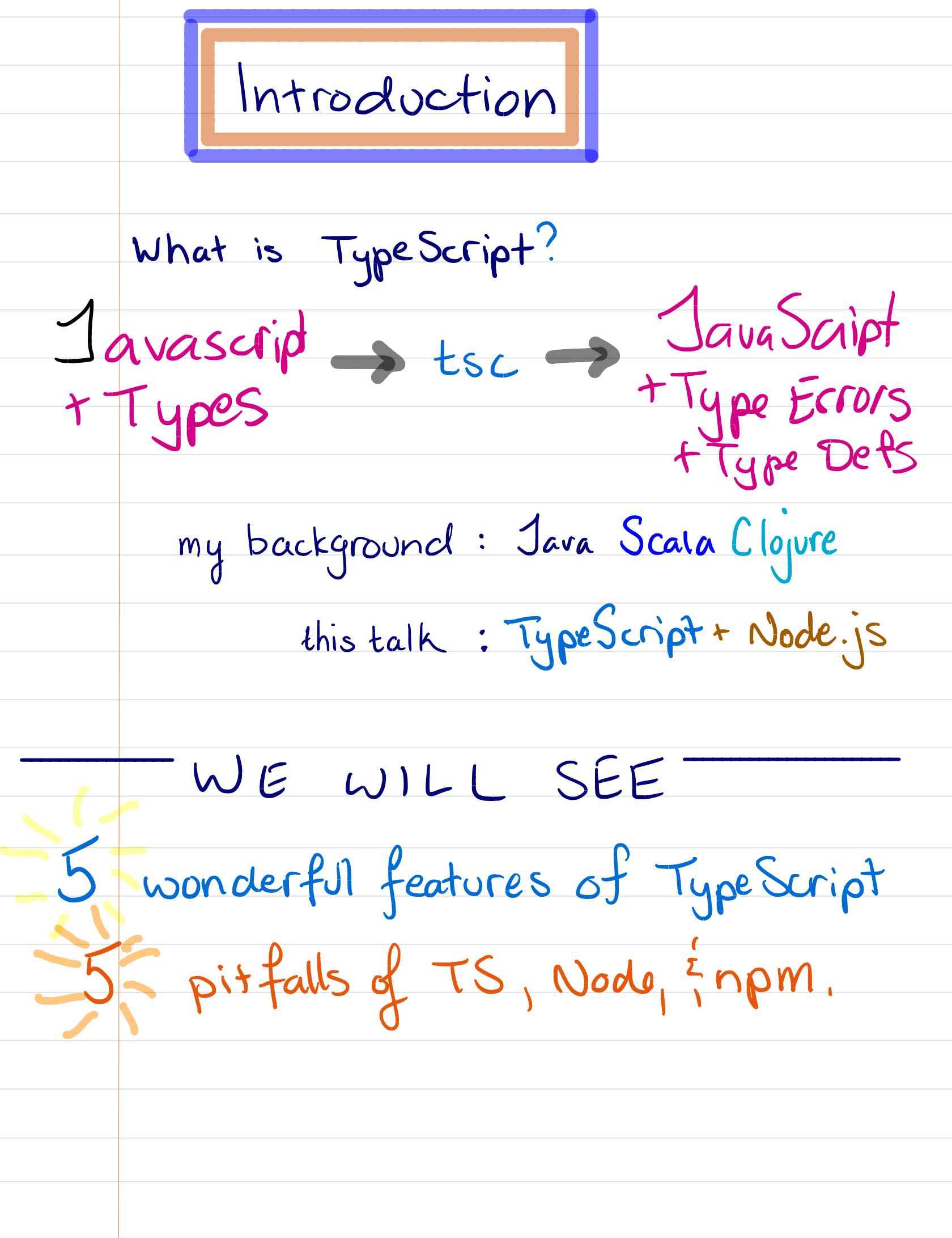 TypeScript for Enterprise Developers