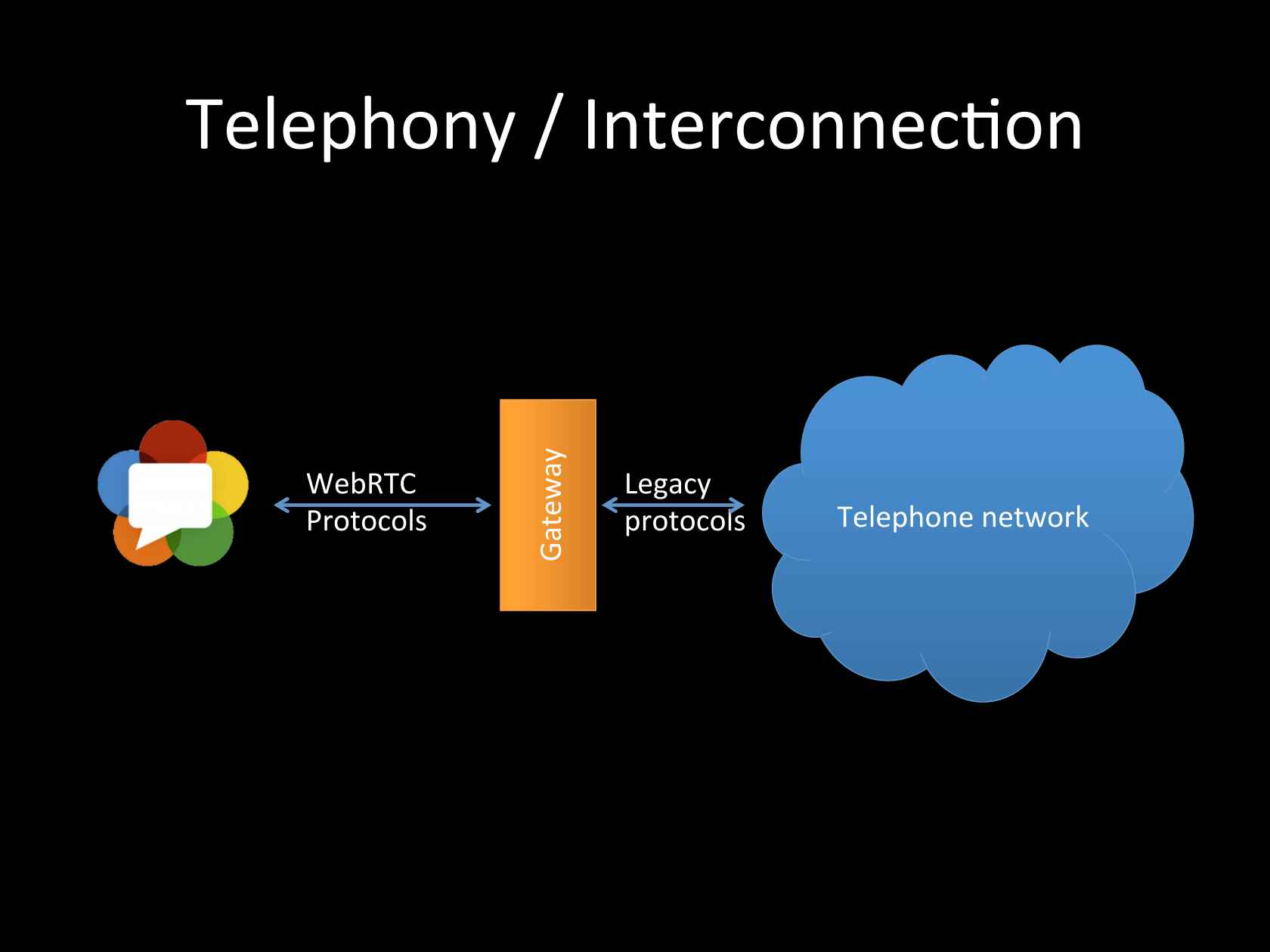 Wrangling WebRTC: Challenges and Opportunities for Real-time
